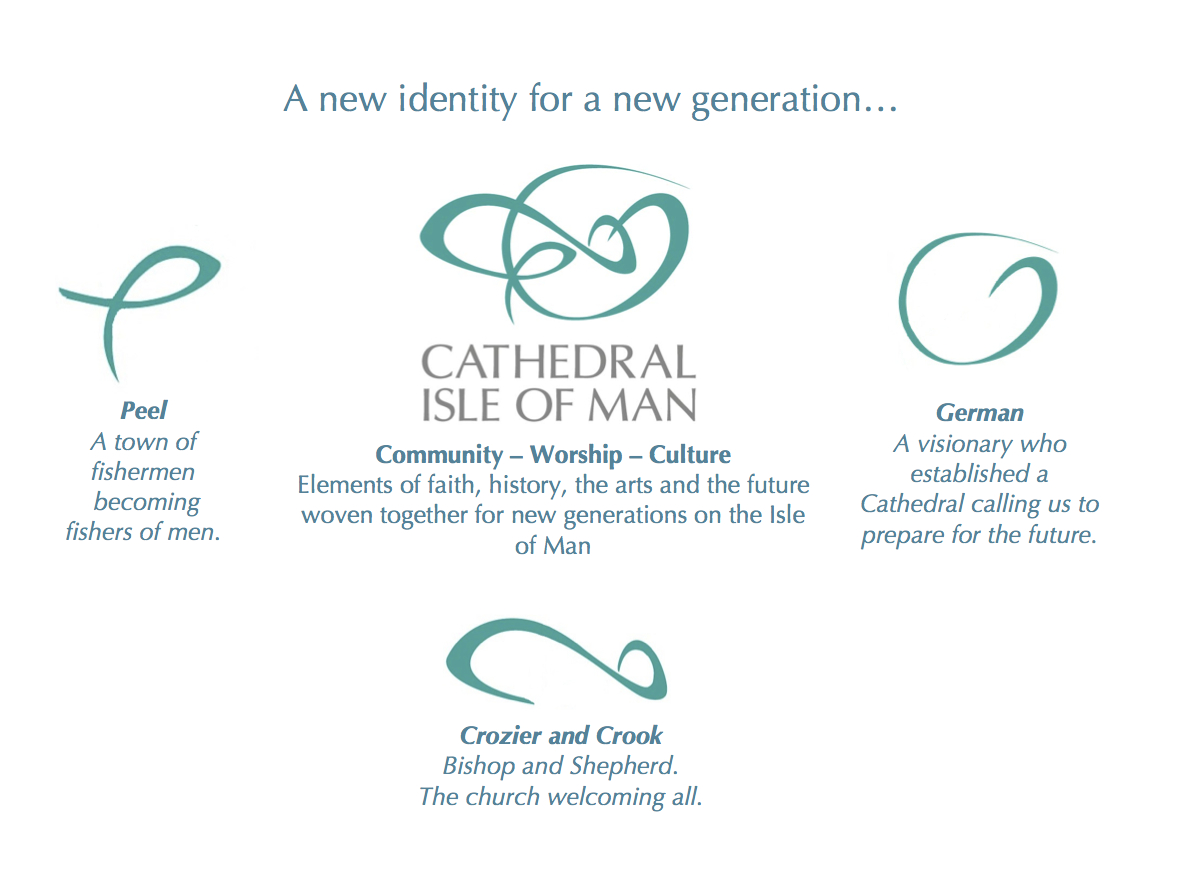 meaning of the logo cathedral isle of man